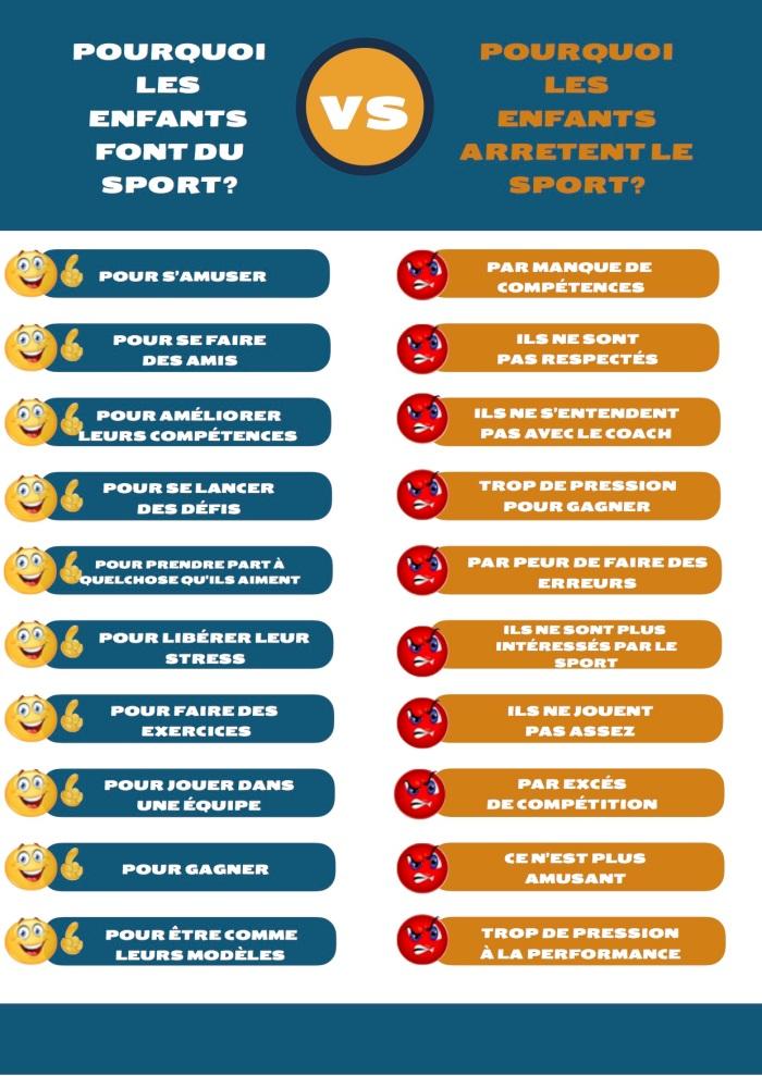 pourquoi les enfants font du sport?.jpg