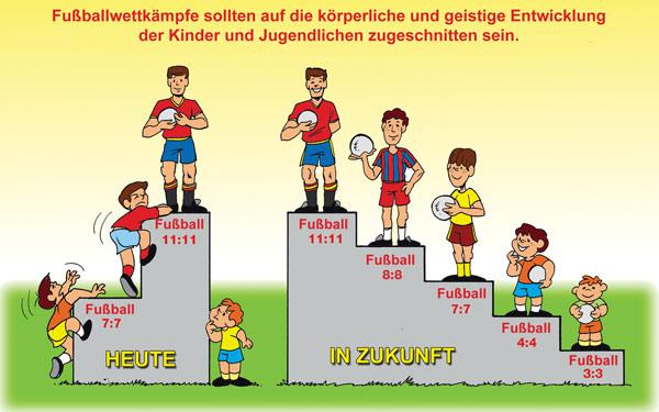 horst wein-funiño-football-éducation-formation