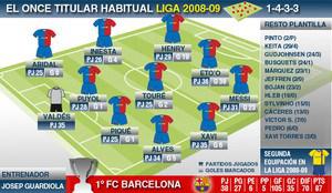 liga-2008-09-1366888885311.jpg