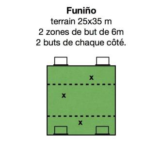 terrain-de-funic3b1o-e1516659803448.jpg