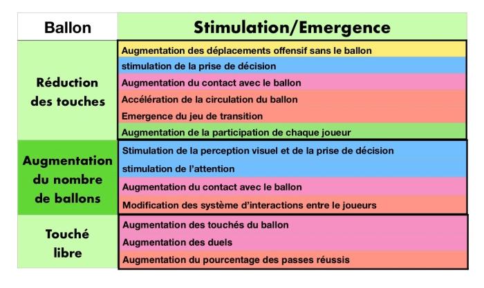 incidence-ballon.jpg